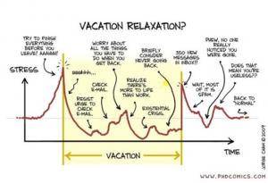 relaxerende vakantie